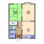 東根市神町コーポはらだ2DK  45000円      (お家賃ご相談いたします) 画像1